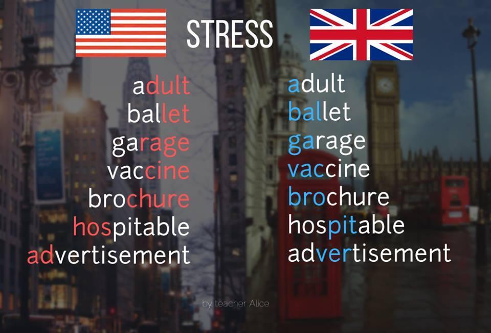 آشنایی با استرس کلمات انگلیسی برای زبان آموزان
