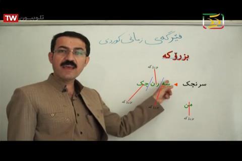 دانلود ۲۰ درس ارزشمند آموزش گام به گام زبان کردی با ترجمه فارسی (فیلم+ pdf)