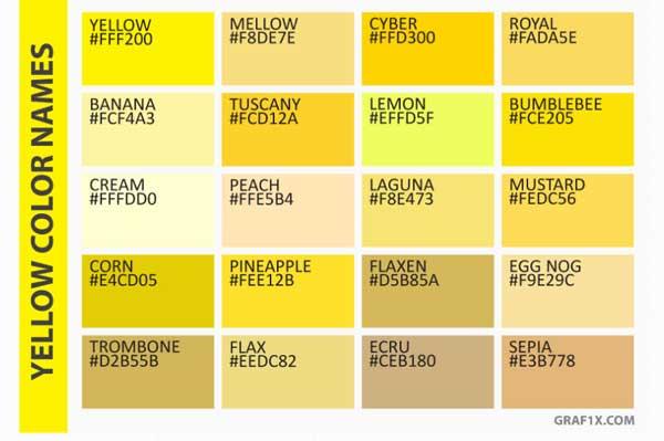 اسامی رنگ های زرد به انگلیسی