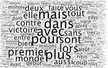 25 لغت فرانسوی هم آوا که تلفظ آنها مشکل ساز است